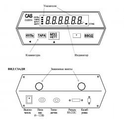 Весовой терминал CI-2001A