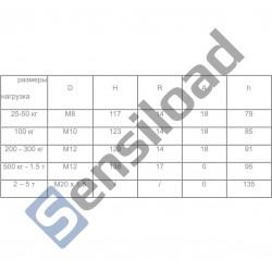 Узел встройки (проушина) HL-3-005-500kg/1.5t