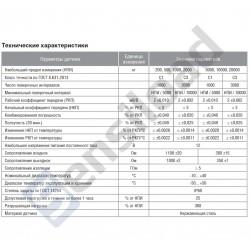 S-образный тензодатчик Тензо-М С2Н