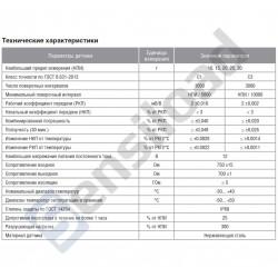 Тензодатчик мембранный Тензо-М М70